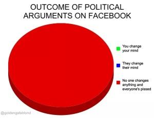 Political Pie Chart